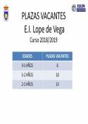 """Calendario de selección y adjudicación de plazas Escuela Infantil """"Lope de Vega"""""""