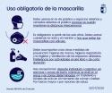 Obligatorio el uso de Mascarilla
