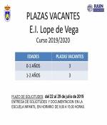Plazas Vacantes Escuela Infantil Lope de Vega Curso 2019/2020